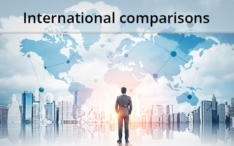 Comparaciones internacionales